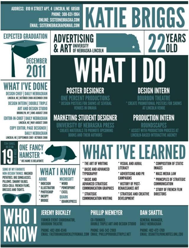 15 voorbeelden van creatieve cv's   Marketing & Communicatie Vacatures