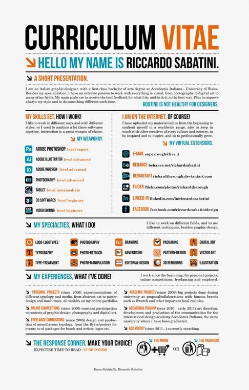 15 Voorbeelden Van Creatieve Cv S Marketing